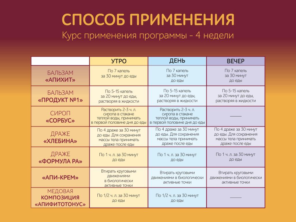 Эффективная профилактика заболеваний сердца и сосудов с ТЕНТОРИУМ®