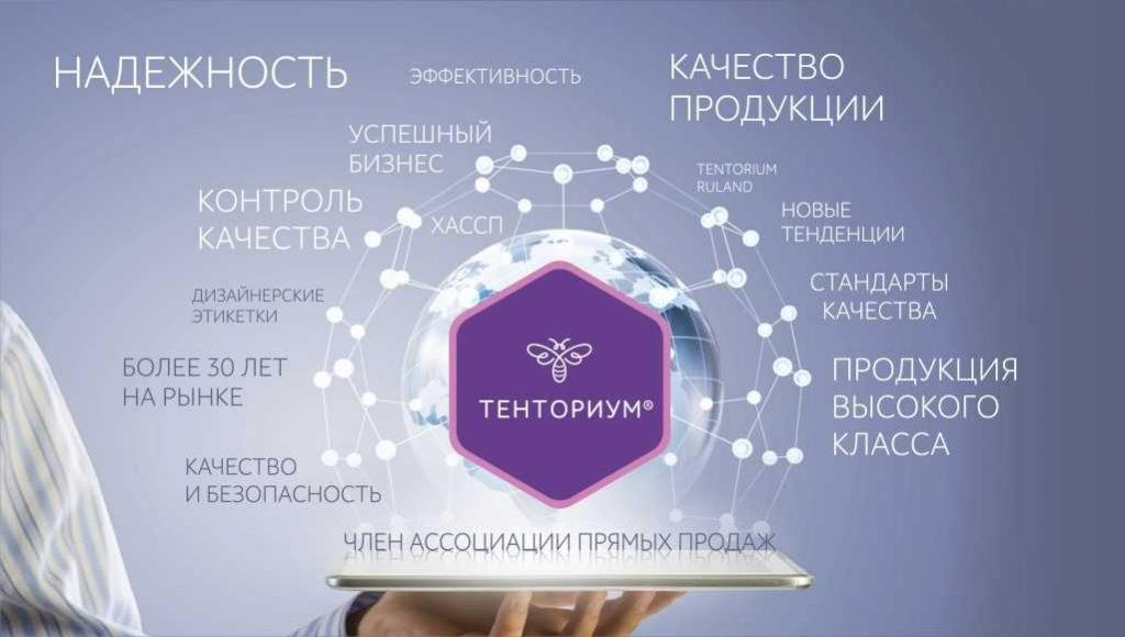 ТЕНТОРИУМ® - бизнес по мировым стандартам