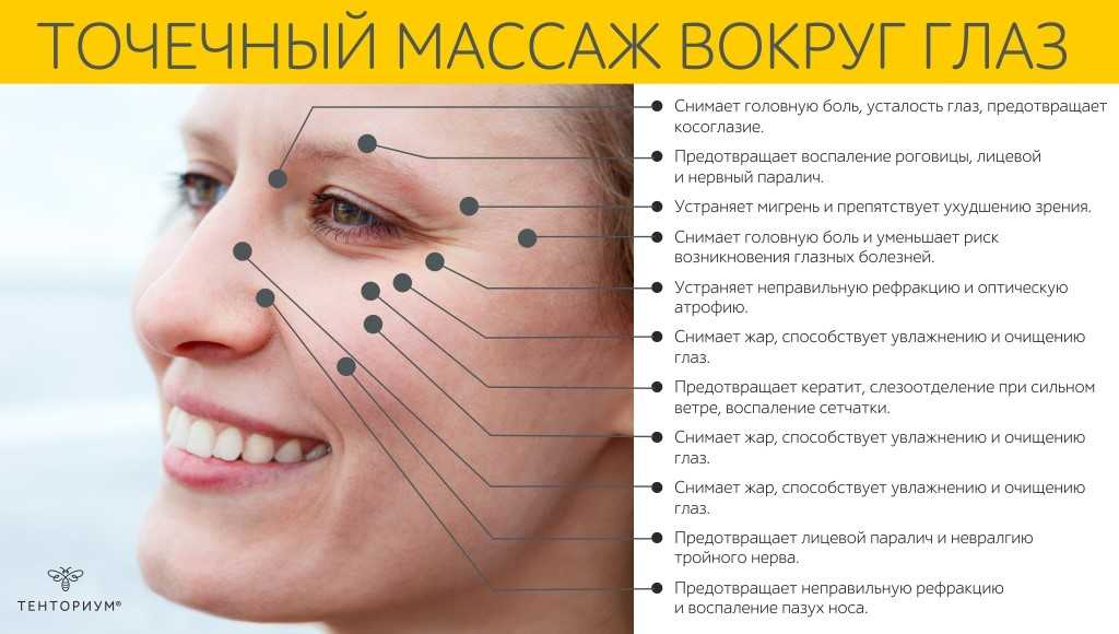 Питание для глаз – укрепляем здоровье органов зрения с помощью продуктов ТЕНТОРИУМ®