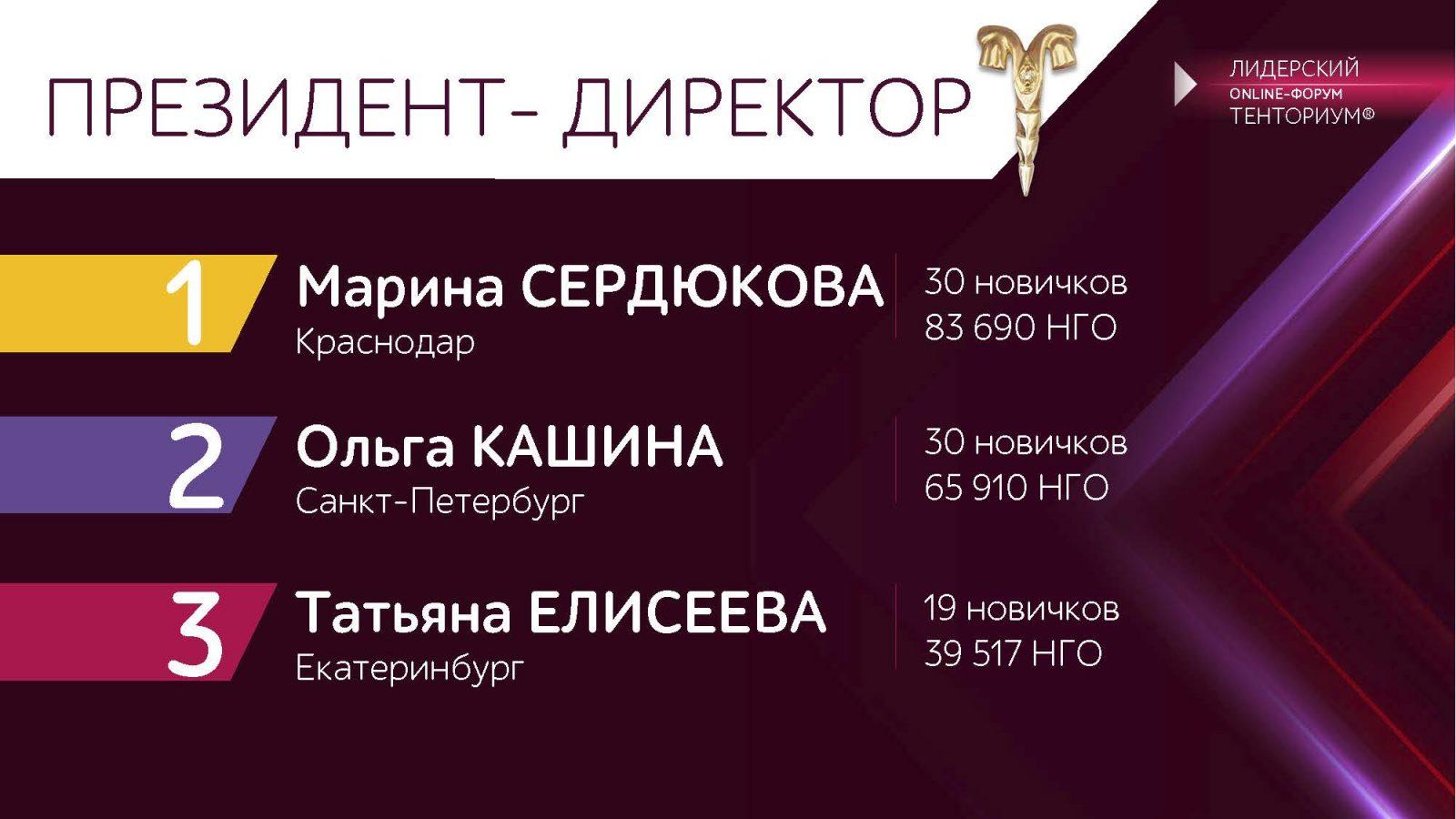 LF-2020-Luchshij-Distribyutor-po-lichnomu-podpisaniyu-2_Stranitsa_6