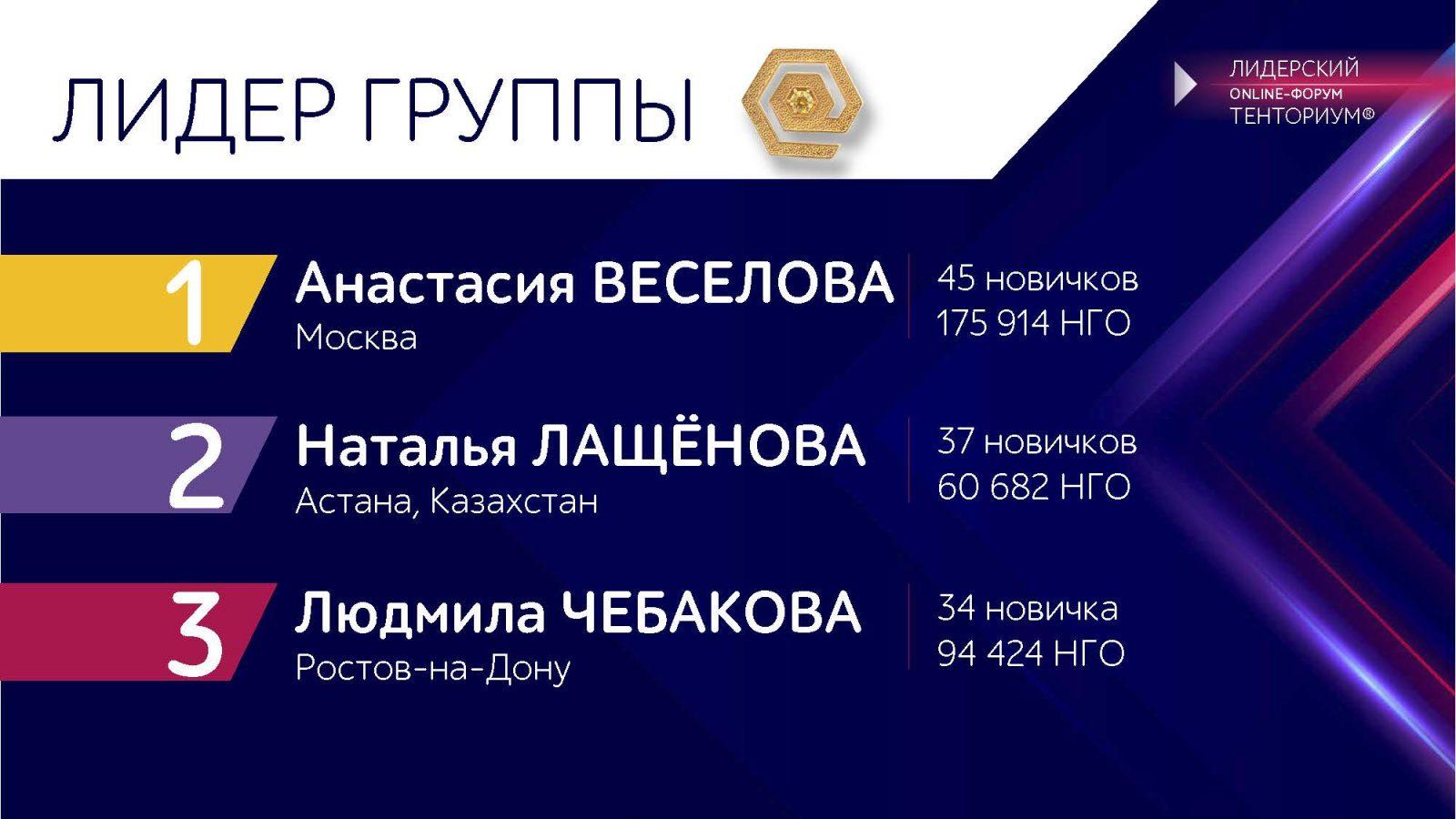LF-2020-Luchshij-lider-po-komandnomu-podpisaniyu-i-uvelicheniyu-NGO-3_Stranitsa_2