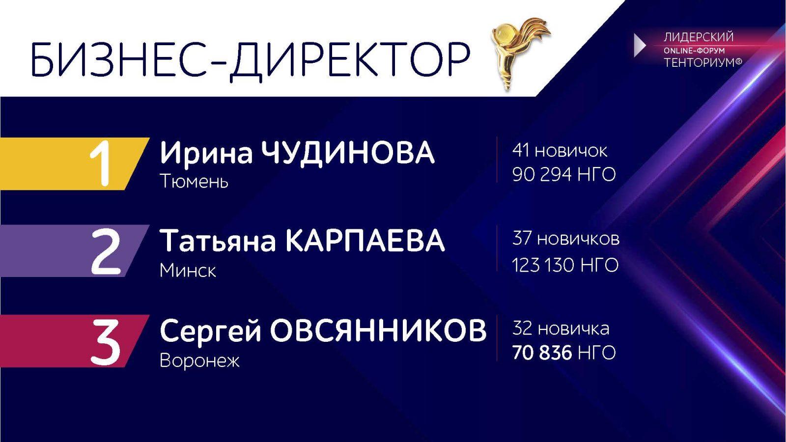 LF-2020-Luchshij-lider-po-komandnomu-podpisaniyu-i-uvelicheniyu-NGO-3_Stranitsa_3