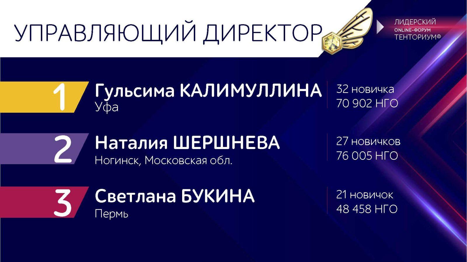 LF-2020-Luchshij-lider-po-komandnomu-podpisaniyu-i-uvelicheniyu-NGO-3_Stranitsa_4