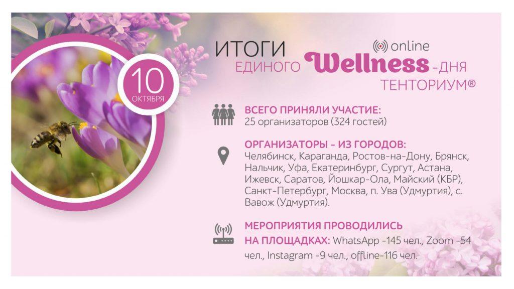 Секреты идеального образа и не только: 10 октября в ТЕНТОРИУМ® прошел Единый Wellness-день