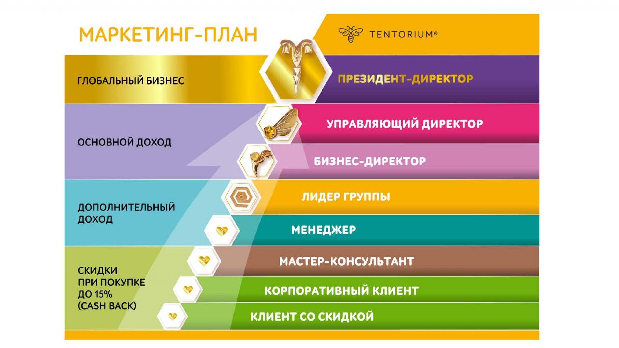 Лидерская бизнес-сессия_Копанев (2)-24