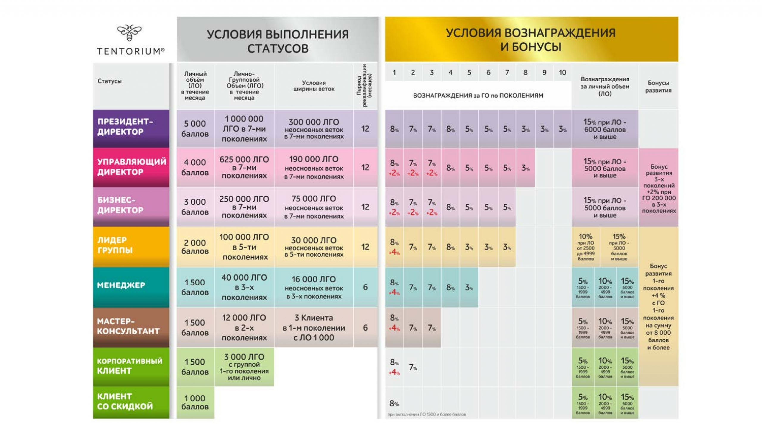 Лидерская бизнес-сессия_Копанев (2)-25