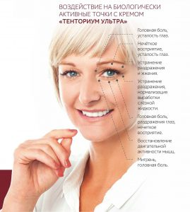 """Крем """"Тенториум УЛЬТРА"""" (10 мл)"""